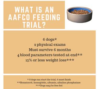 AAFCO-6か月後の生存試験.png