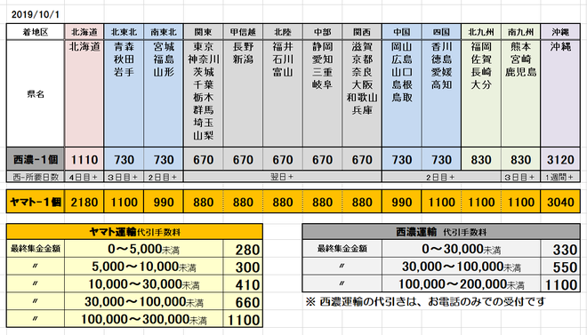 ◆運賃表-10%◆.png
